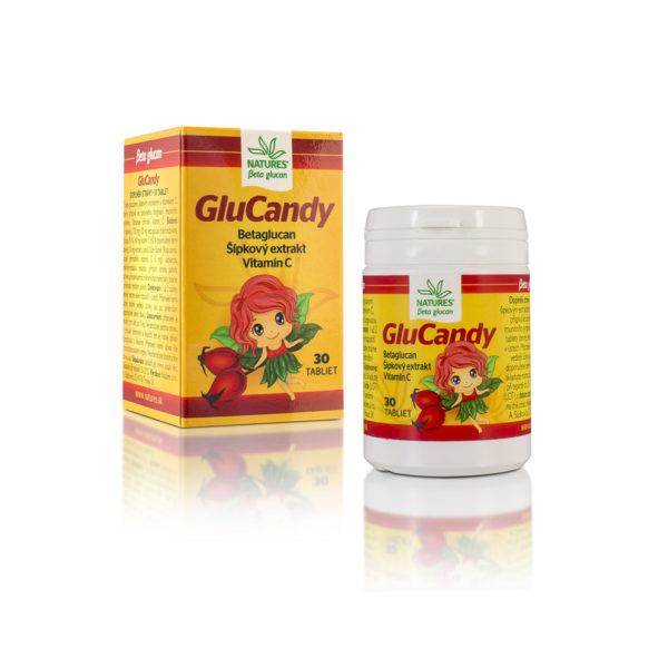 glucandy